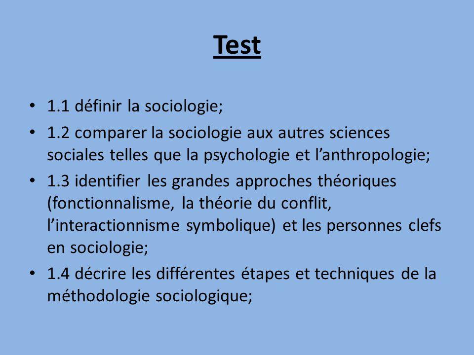 Test 1.1 définir la sociologie;
