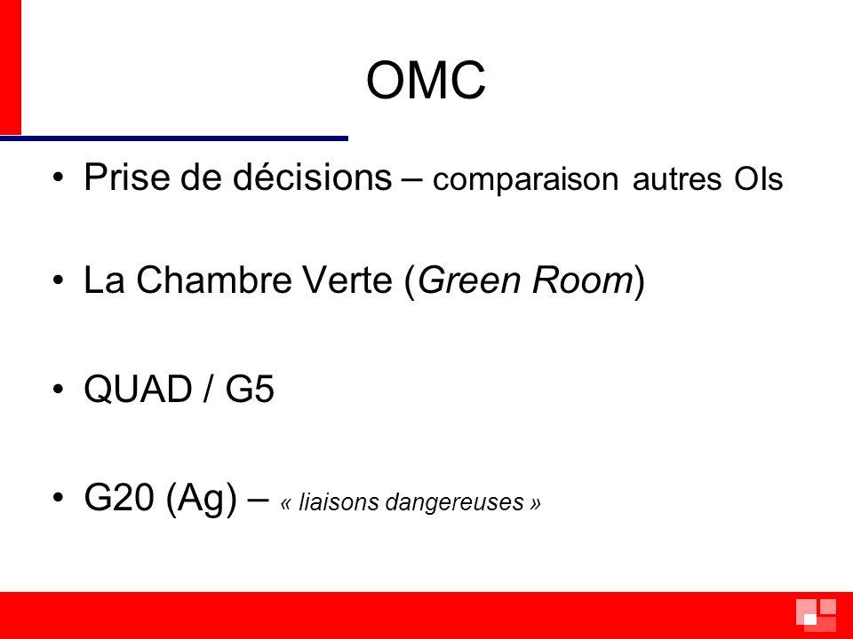 OMC Prise de décisions – comparaison autres OIs