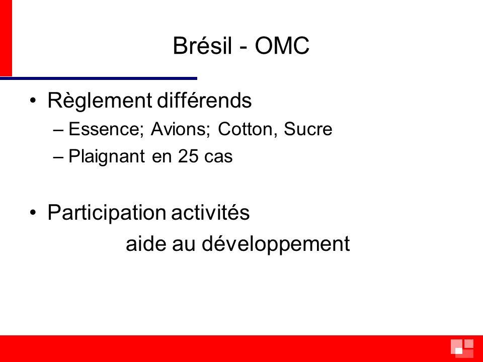 Brésil - OMC Règlement différends Participation activités