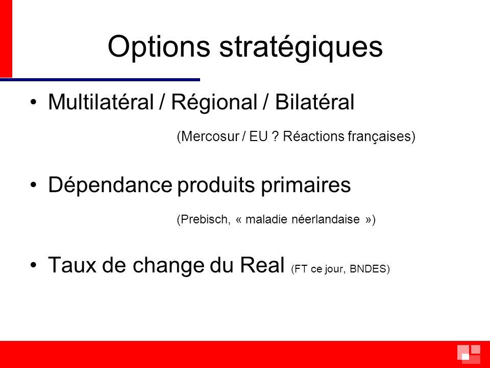 Options stratégiques Multilatéral / Régional / Bilatéral
