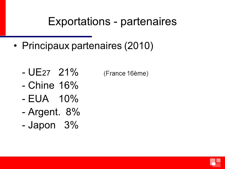 Exportations - partenaires