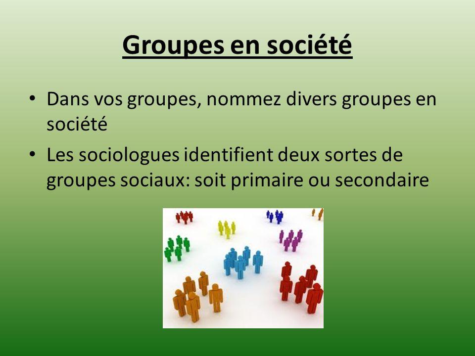 Groupes en société Dans vos groupes, nommez divers groupes en société