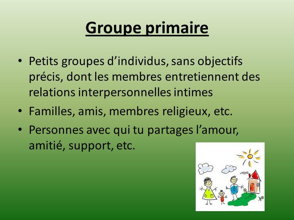 Groupe primaire Petits groupes d'individus, sans objectifs précis, dont les membres entretiennent des relations interpersonnelles intimes.