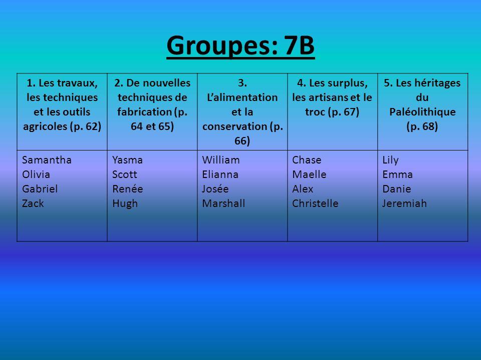Groupes: 7B 1. Les travaux, les techniques et les outils agricoles (p. 62) 2. De nouvelles techniques de fabrication (p. 64 et 65)