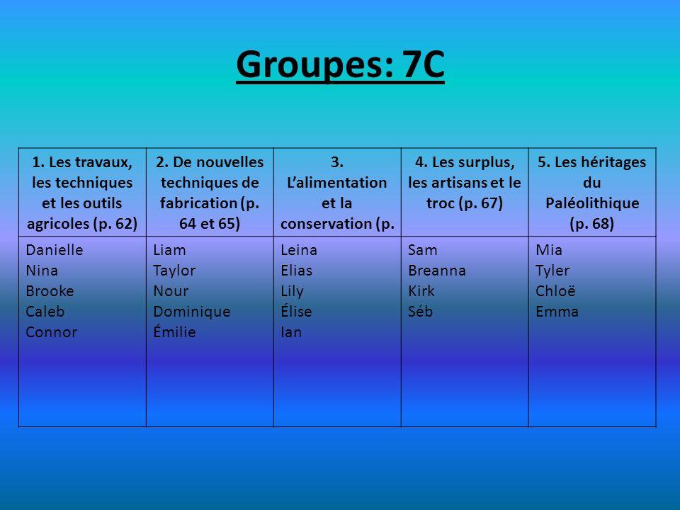 Groupes: 7C 1. Les travaux, les techniques et les outils agricoles (p. 62) 2. De nouvelles techniques de fabrication (p. 64 et 65)