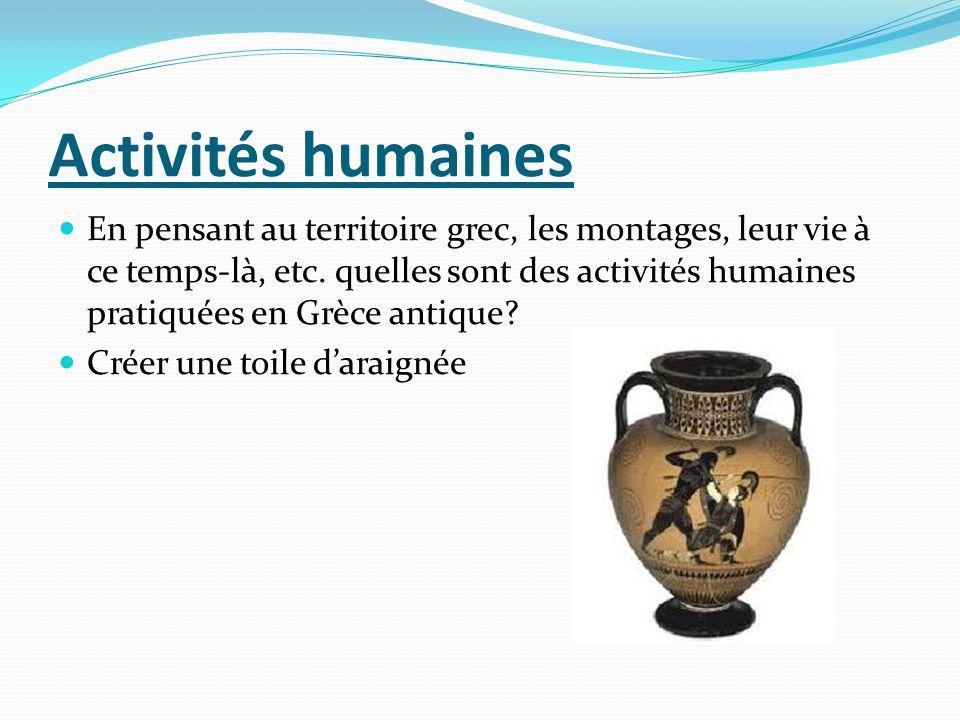 Activités humaines