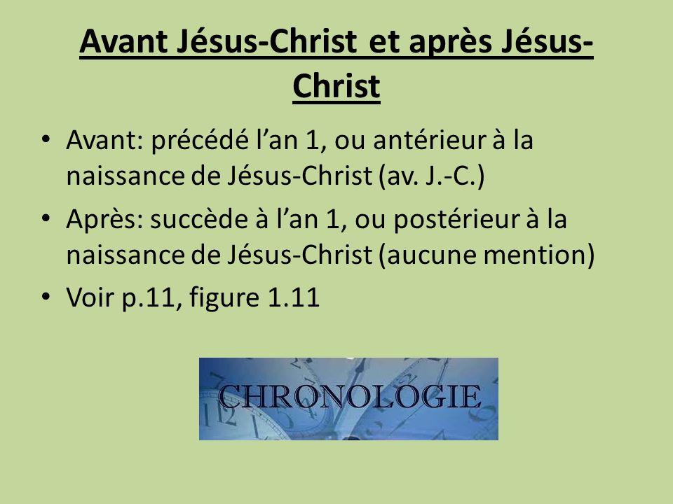 Avant Jésus-Christ et après Jésus-Christ