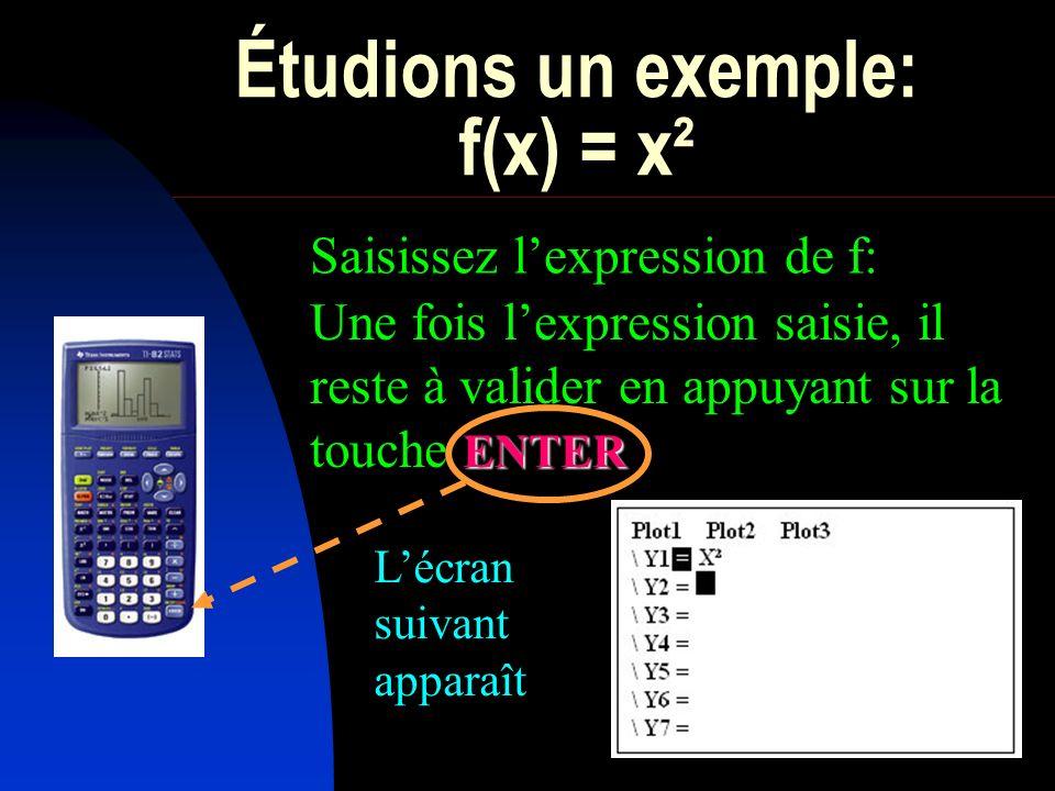 Étudions un exemple: f(x) = x²