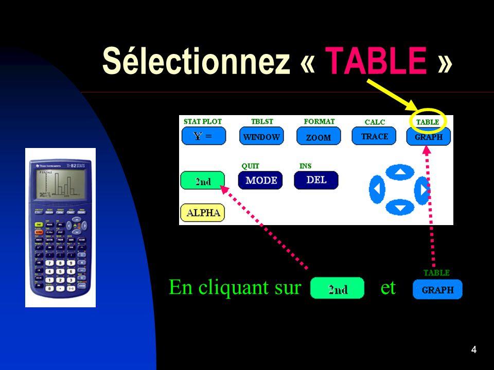 Sélectionnez « TABLE » En cliquant sur et