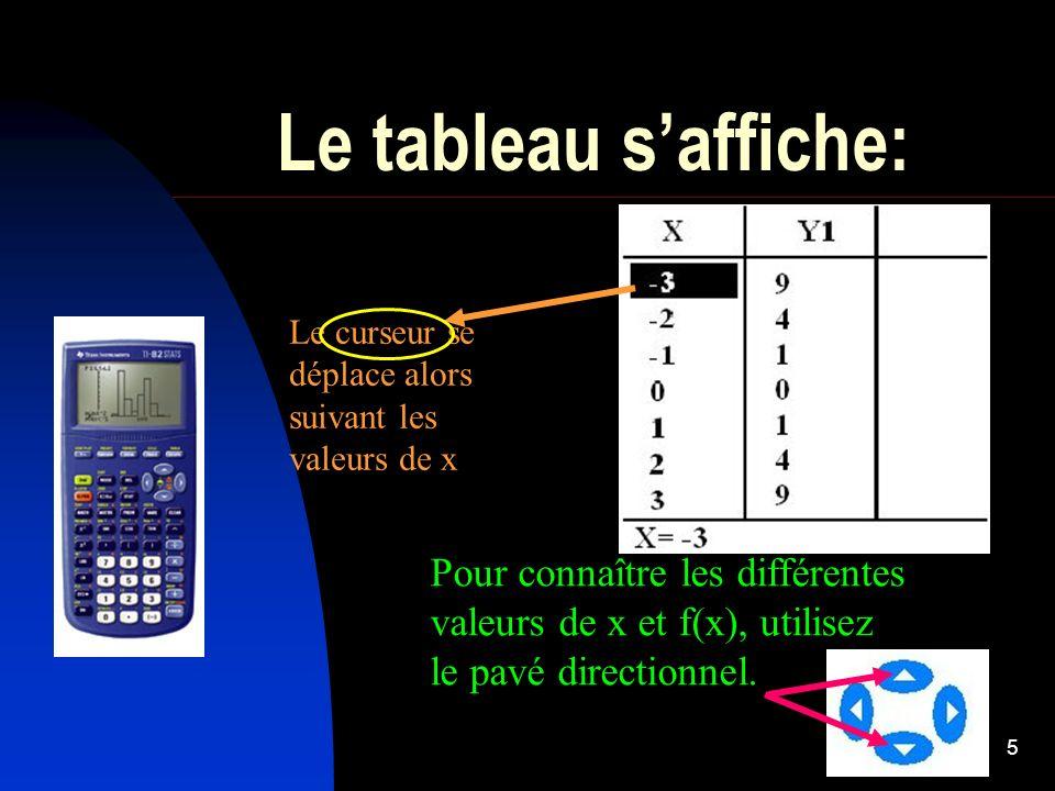 Le tableau s'affiche: Le curseur se déplace alors suivant les valeurs de x.