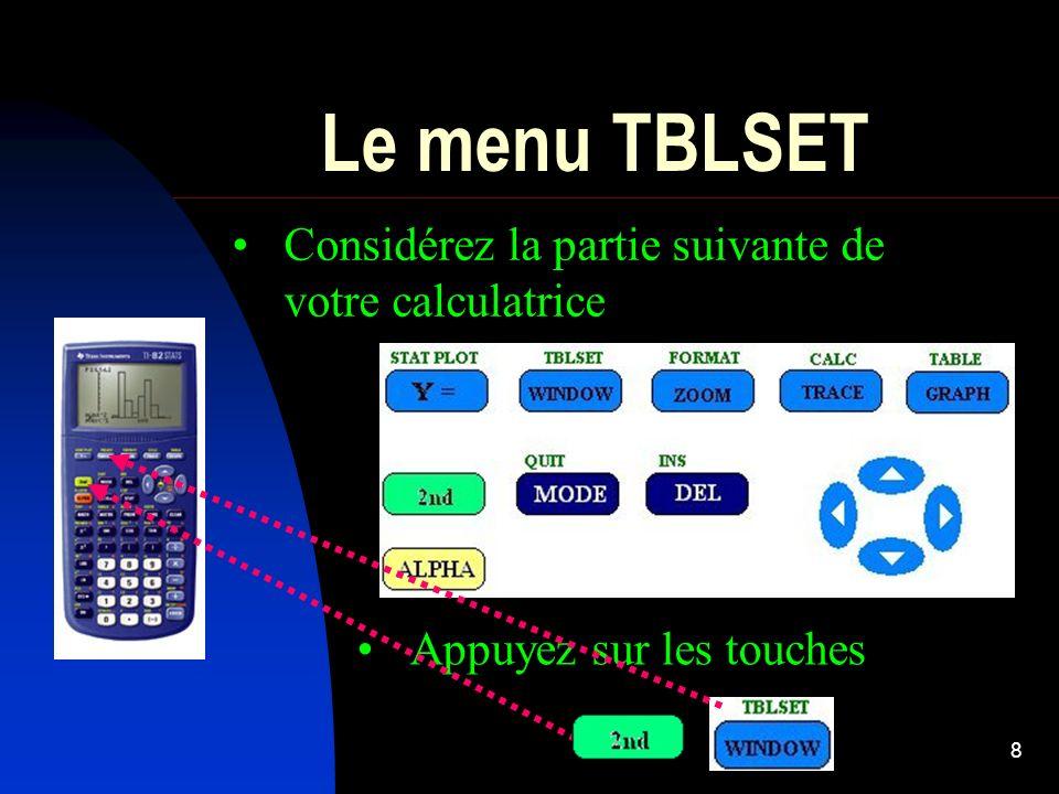 Le menu TBLSET Considérez la partie suivante de votre calculatrice