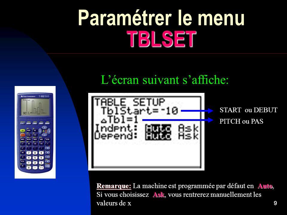 Paramétrer le menu TBLSET