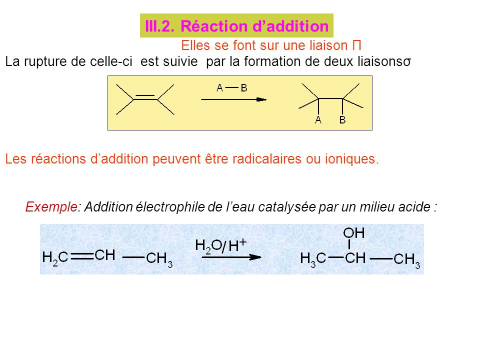 III.2. Réaction d'addition