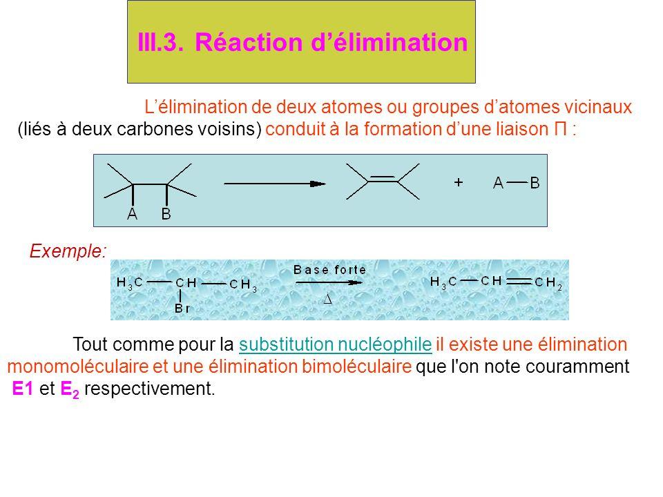 III.3. Réaction d'élimination