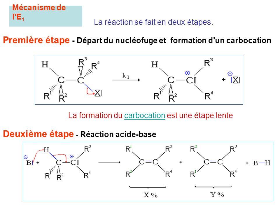 La formation du carbocation est une étape lente