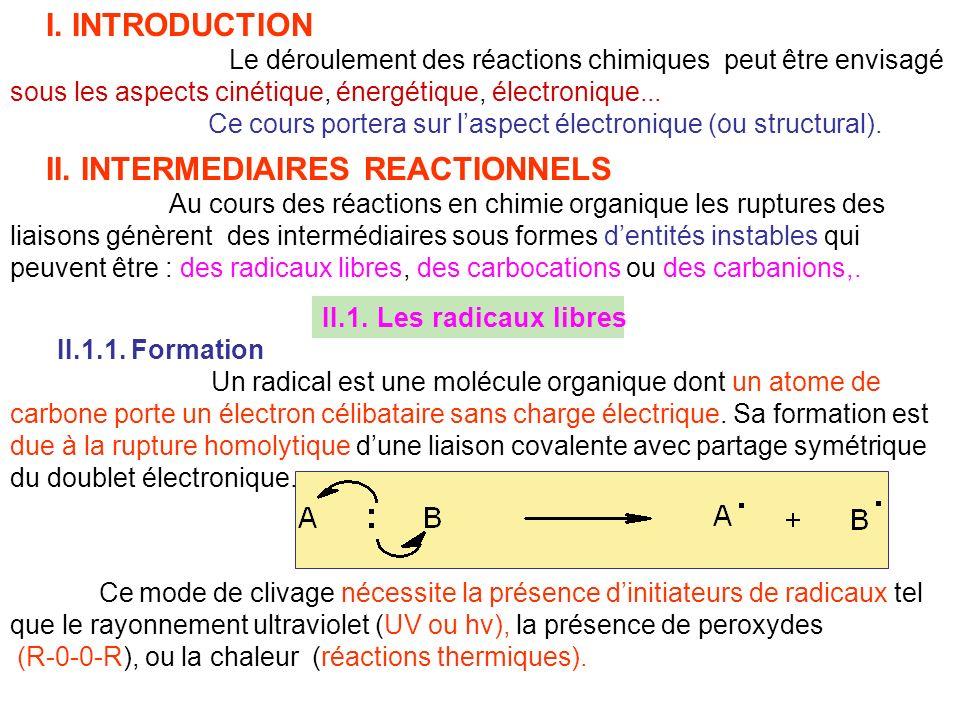 II. INTERMEDIAIRES REACTIONNELS