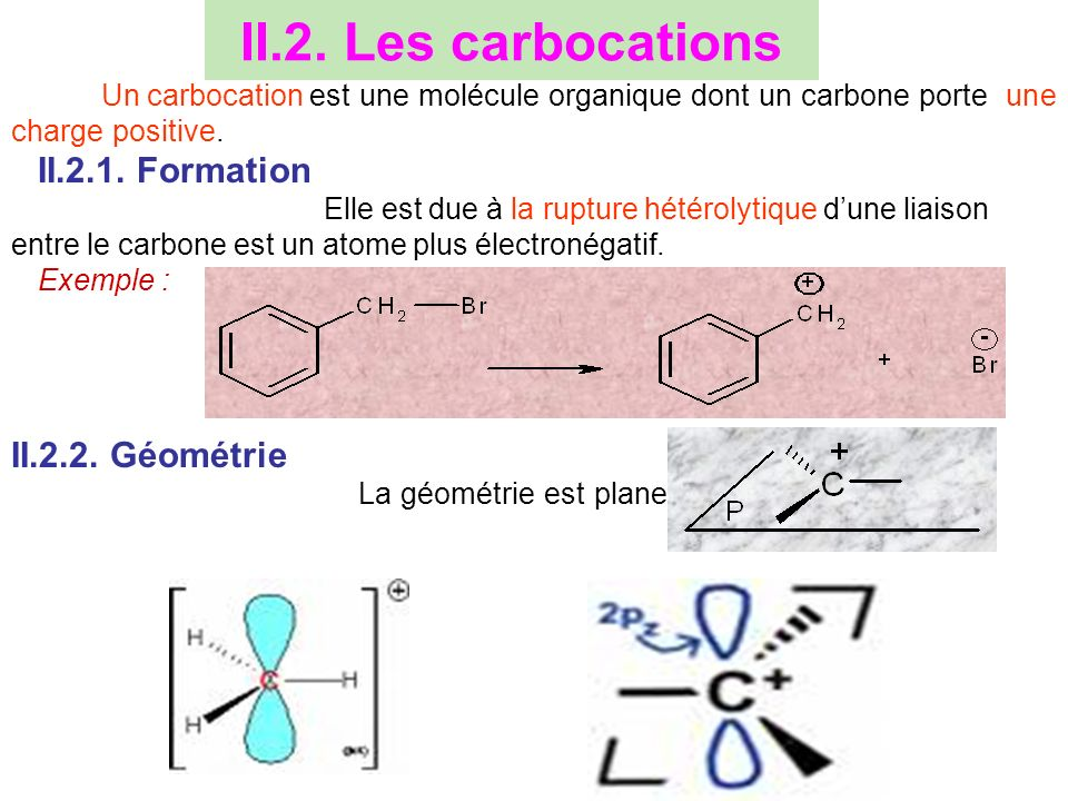 II.2. Les carbocations II.2.1. Formation II.2.2. Géométrie