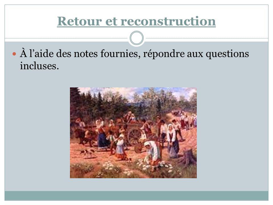 Retour et reconstruction
