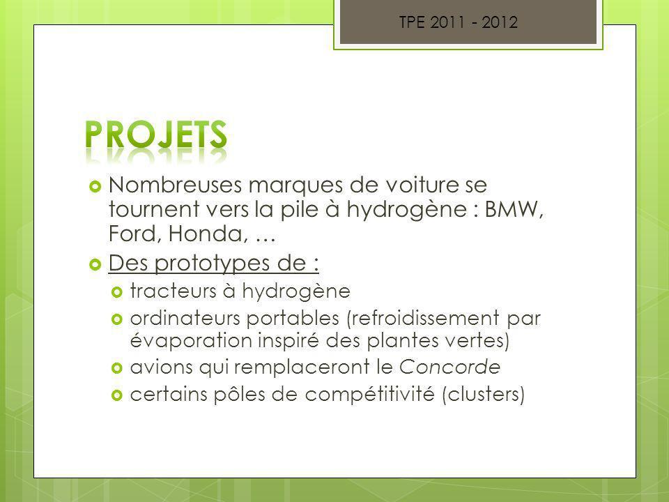 TPE 2011 - 2012Projets. Nombreuses marques de voiture se tournent vers la pile à hydrogène : BMW, Ford, Honda, …