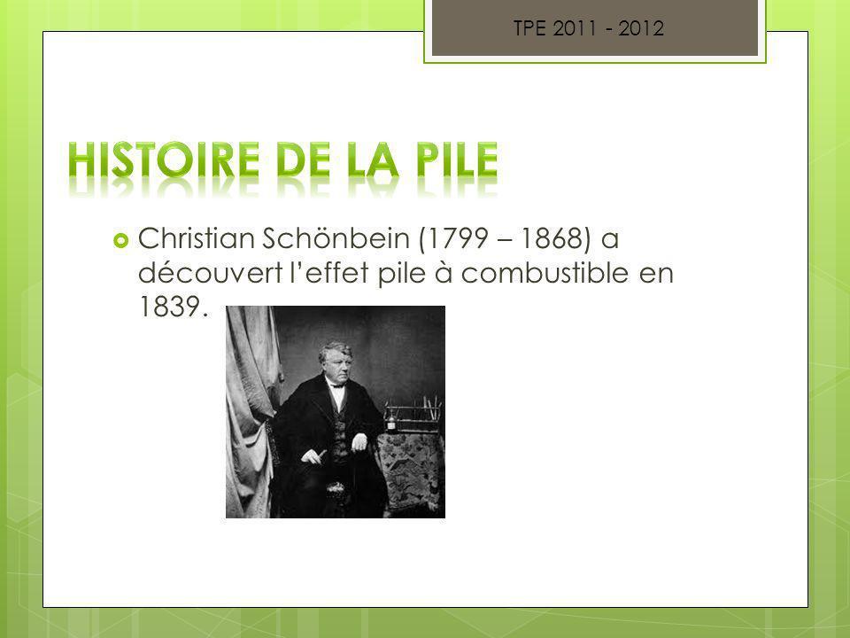 TPE 2011 - 2012 Histoire de la pile.