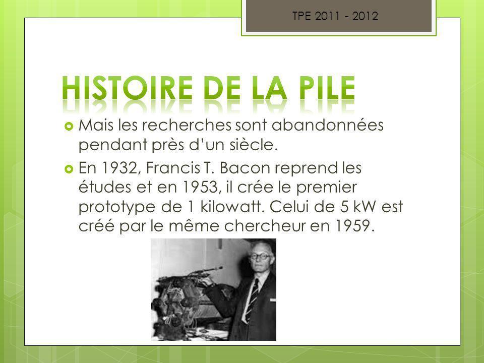 TPE 2011 - 2012 Histoire de la pile. Mais les recherches sont abandonnées pendant près d'un siècle.