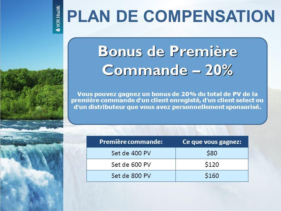Bonus de Première Commande – 20%