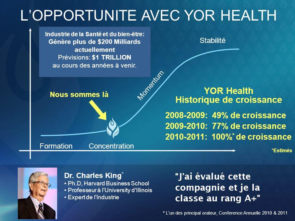 Industrie de la Santé et du bien-être: