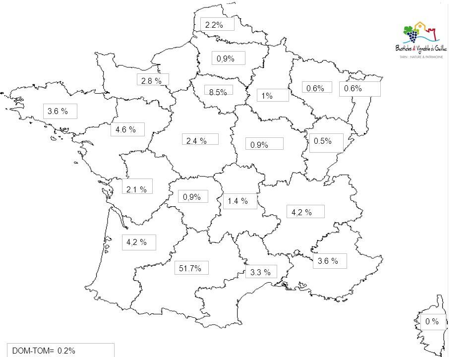 2.2%2.3% 0,9% 1% 2.8 % 2.8 % 0.6% 0.6% 8.5% 1% 1% 0.8% 8.9% 3.6 % 3.2 % 0.8% 4.6 % 4.6 % 2.6 % 2.4 %