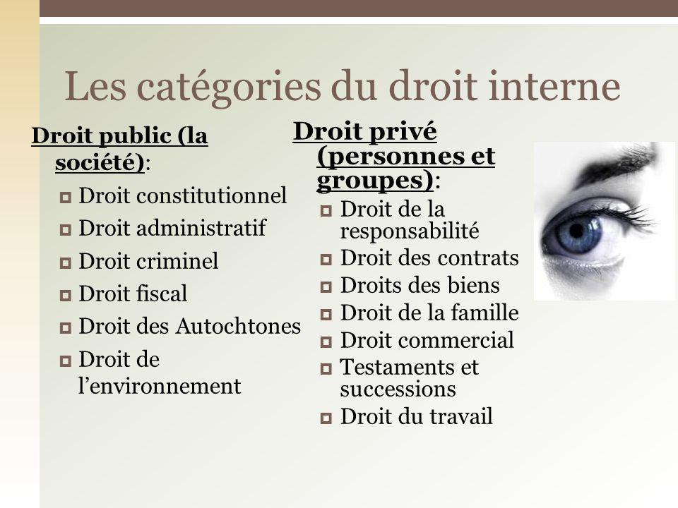 Les catégories du droit interne