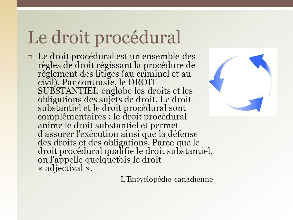 Le droit procédural