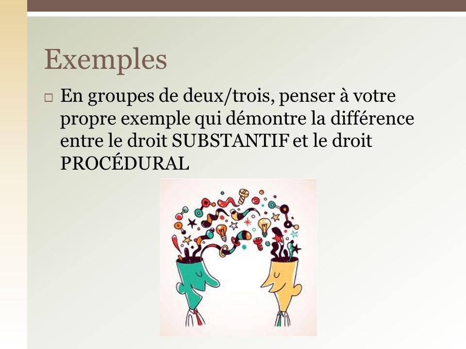 Exemples En groupes de deux/trois, penser à votre propre exemple qui démontre la différence entre le droit SUBSTANTIF et le droit PROCÉDURAL.