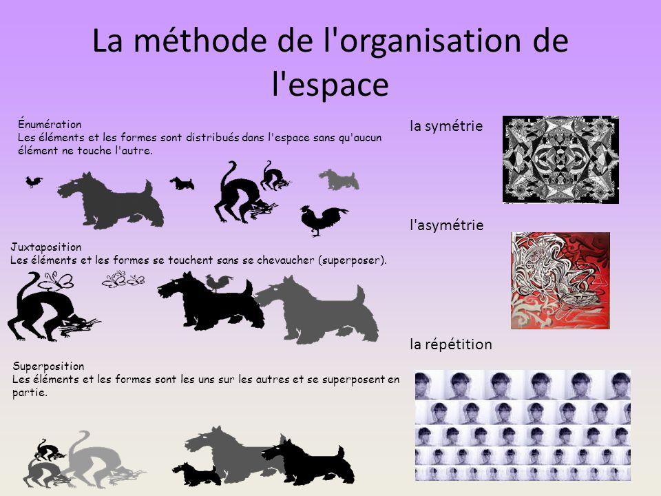 La méthode de l organisation de l espace