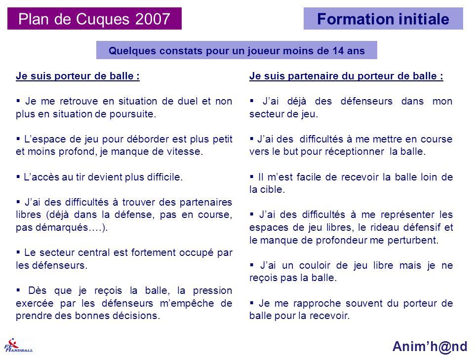 Plan de Cuques 2007 Quelques constats pour un joueur moins de 14 ans