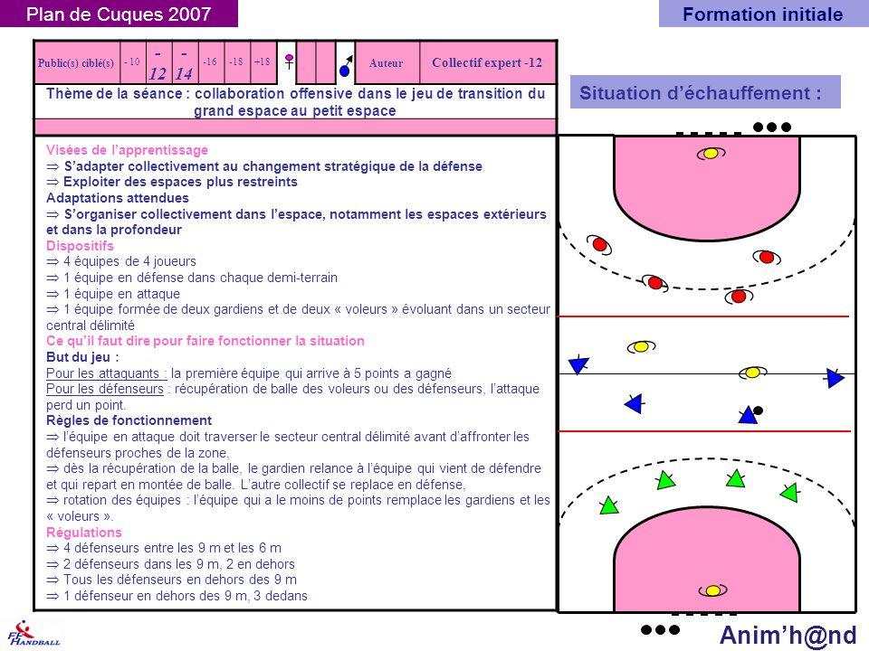 Anim'h@nd Plan de Cuques 2007 Formation initiale