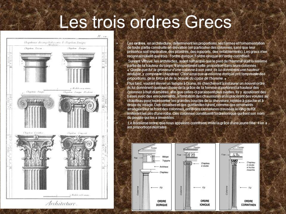 Les trois ordres Grecs
