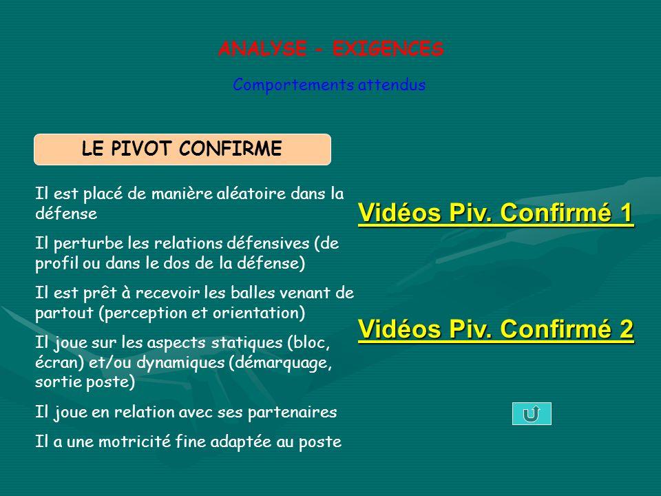 Vidéos Piv. Confirmé 1 Vidéos Piv. Confirmé 2 ANALYSE - EXIGENCES