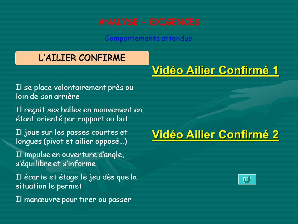 Vidéo Ailier Confirmé 1 Vidéo Ailier Confirmé 2 ANALYSE - EXIGENCES