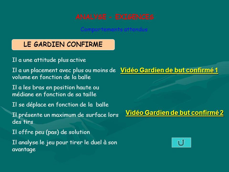 ANALYSE - EXIGENCES LE GARDIEN CONFIRME