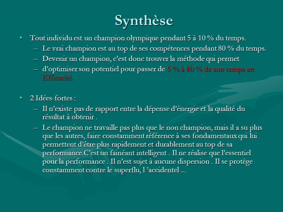 Synthèse Tout individu est un champion olympique pendant 5 à 10 % du temps. Le vrai champion est au top de ses compétences pendant 80 % du temps.
