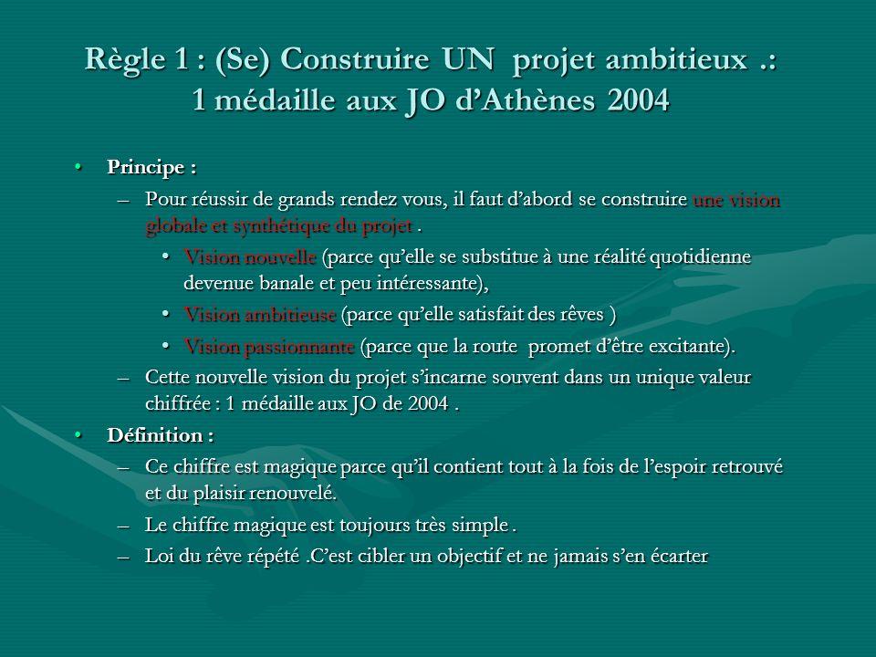 Règle 1 : (Se) Construire UN projet ambitieux