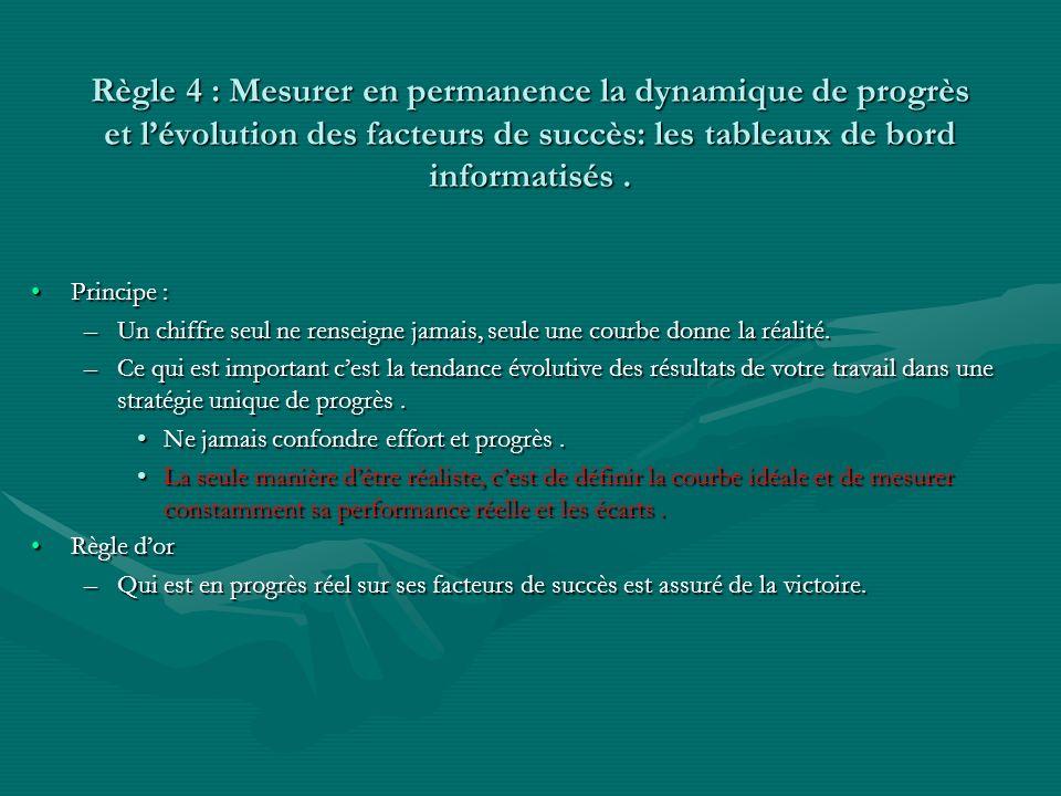 Règle 4 : Mesurer en permanence la dynamique de progrès et l'évolution des facteurs de succès: les tableaux de bord informatisés .