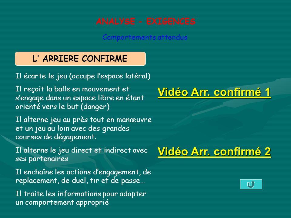 Vidéo Arr. confirmé 1 Vidéo Arr. confirmé 2 ANALYSE - EXIGENCES