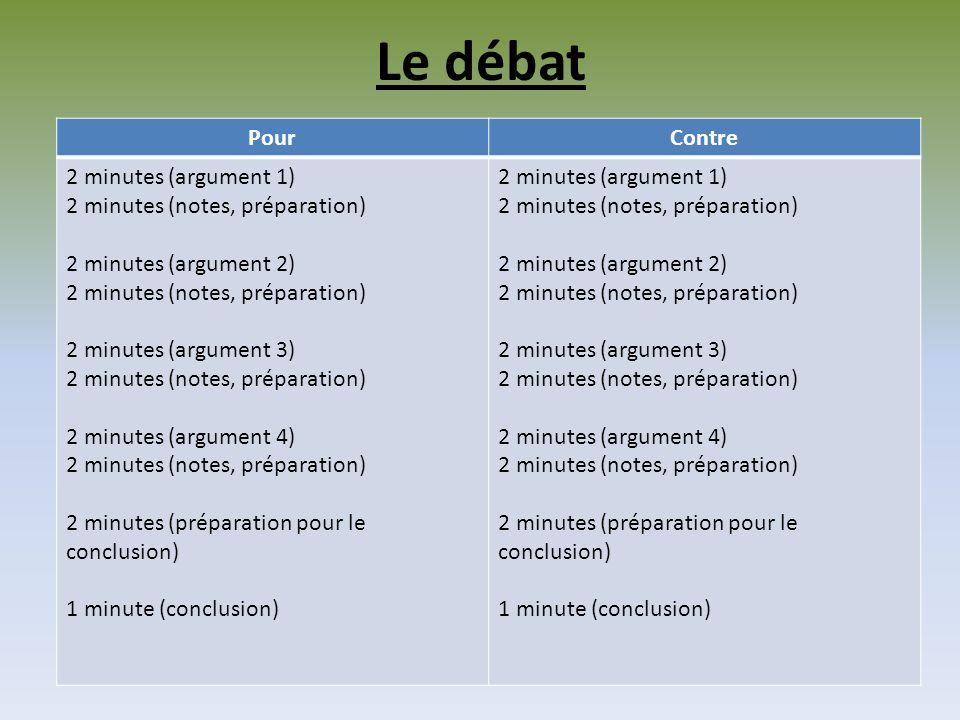 Le débat Pour Contre 2 minutes (argument 1)