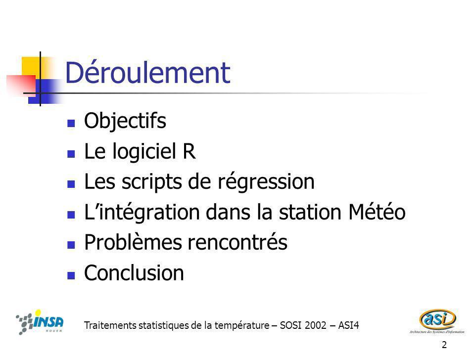 Déroulement Objectifs Le logiciel R Les scripts de régression