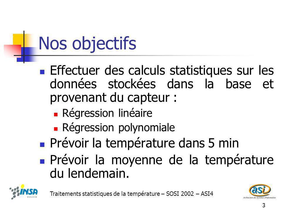 Nos objectifs Effectuer des calculs statistiques sur les données stockées dans la base et provenant du capteur :