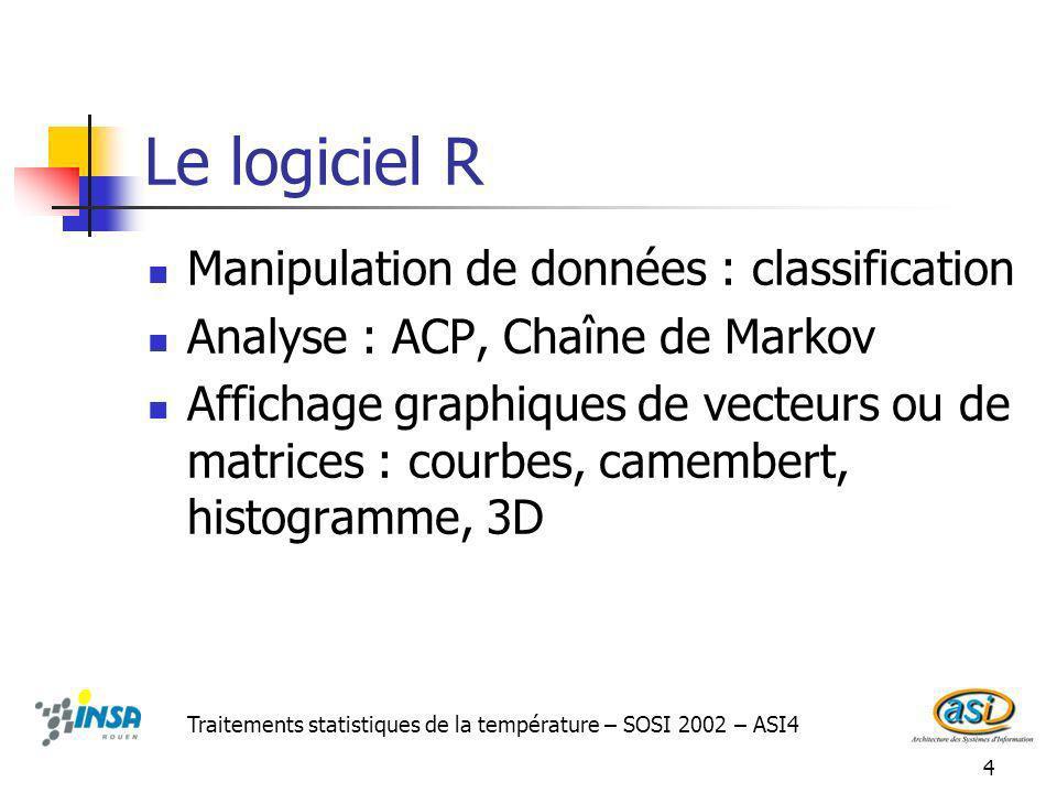 Le logiciel R Manipulation de données : classification