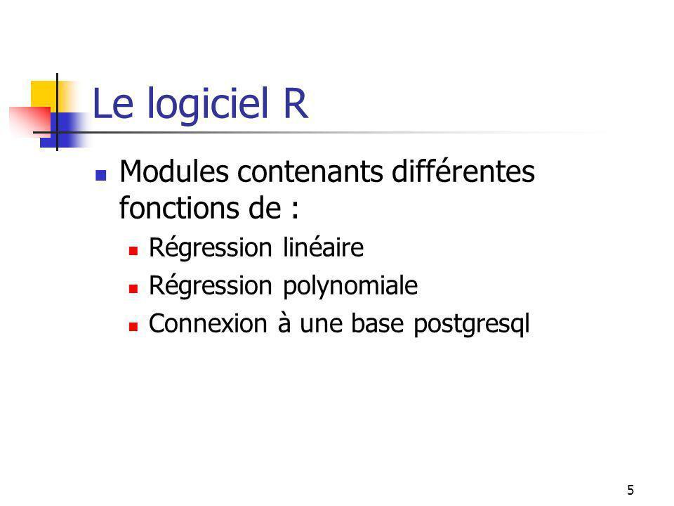 Le logiciel R Modules contenants différentes fonctions de :