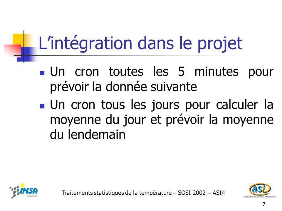 L'intégration dans le projet