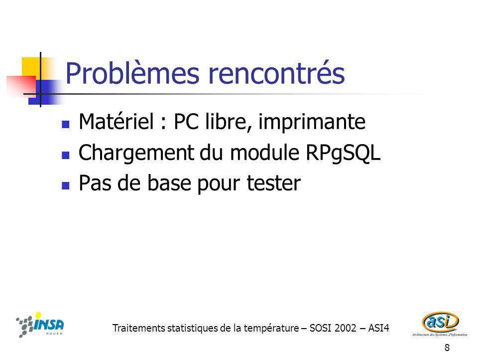 Problèmes rencontrés Matériel : PC libre, imprimante