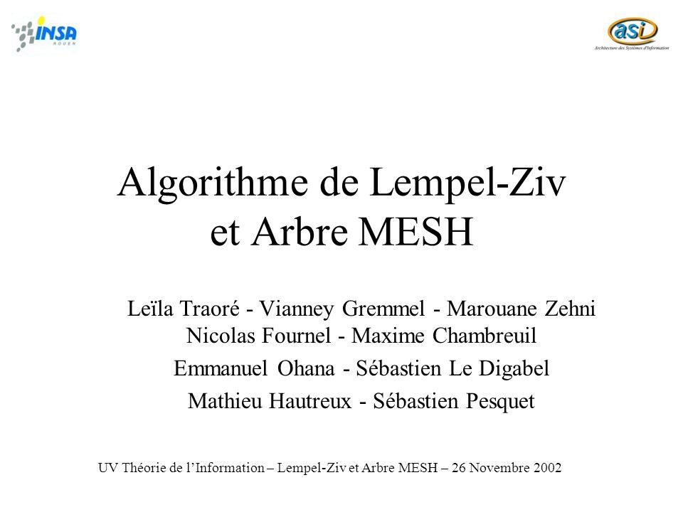 Algorithme de Lempel-Ziv et Arbre MESH